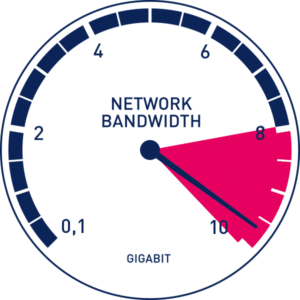 """Hosted VoIP FAQ: """"How Much Bandwidth Do We Need?"""""""